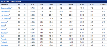 Wc_standings_04-03-2012_medium