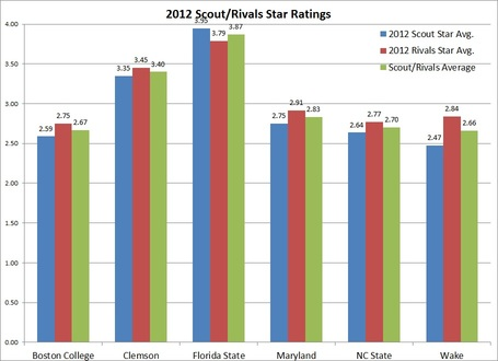 2012_star_ratings_medium