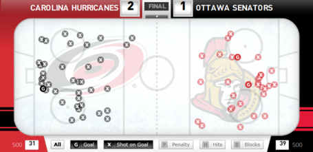 Canes_v_sens_april_3_medium