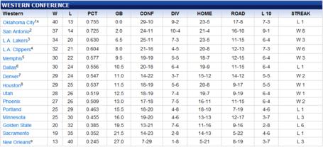 Standings_4-3_medium