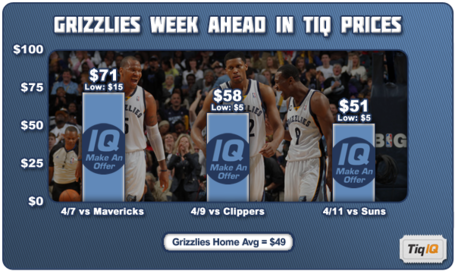 Grizzliesweekahead_medium