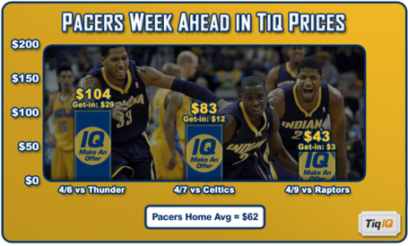 Pacersweekahead__2__medium