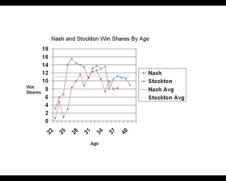 Nash_and_stockton_medium