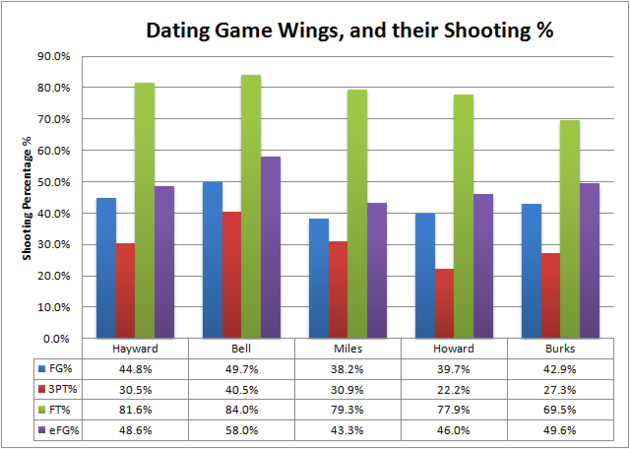 Datinggamewingsshooting_medium