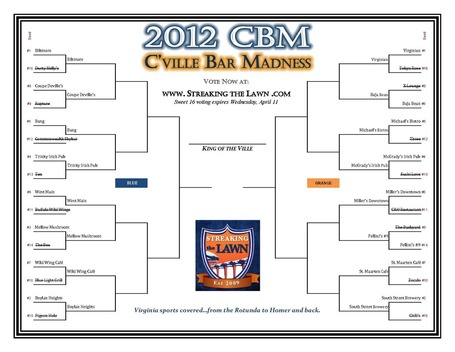 Cvillebarmadness16_medium