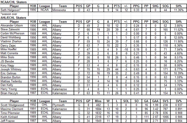 4-9_stats_large