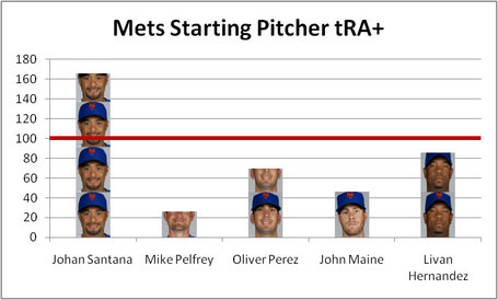 Mets_early_eason_tra_2009_medium