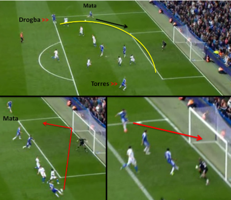 Torres_shoots_mata_scores_medium