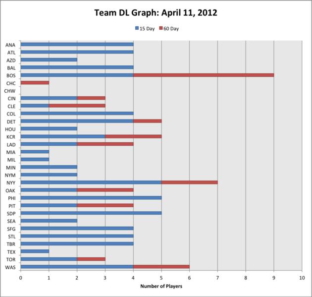 Teamdlgraph4-11-12_medium