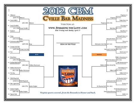 Cvillebarmadness8_medium