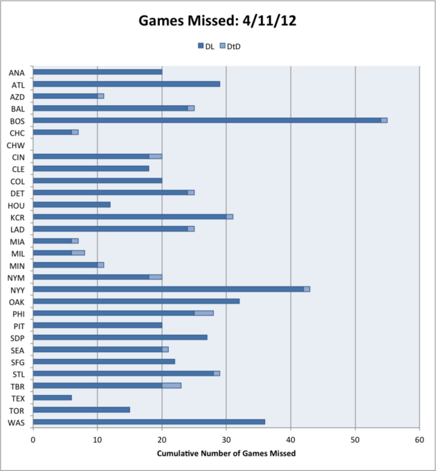 Gamesmissed4-11-12_medium