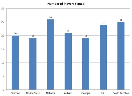 2012_number_of_players_signed_medium