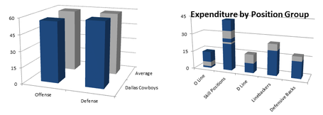 Cowboys_expense_medium