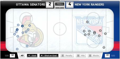 Sens-rangers_2nd_per_medium