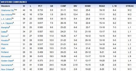 Wc_standings_041612_medium