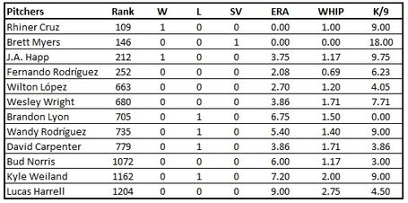 Week1pitcher_medium