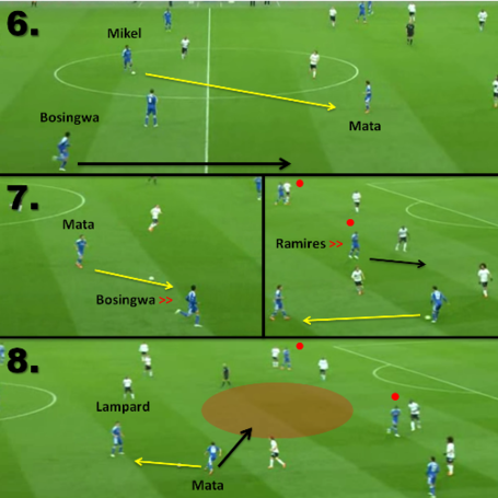 Mata_creates_a_defensive_gap_medium