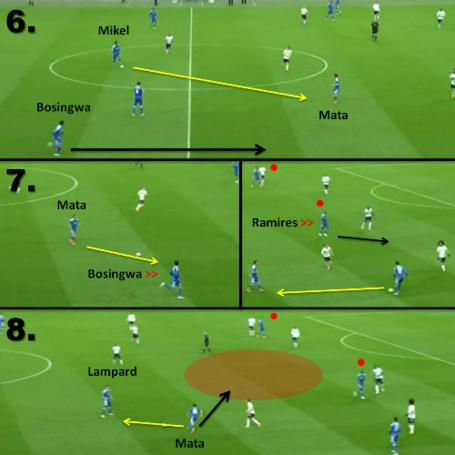Mata_creates_a_defensive_gap_medium