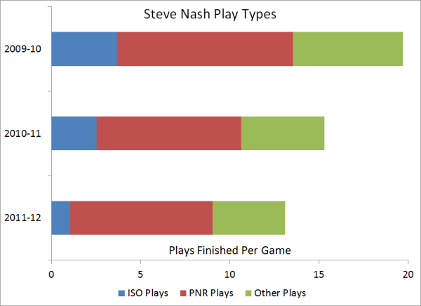 Steve-nash-plays_medium