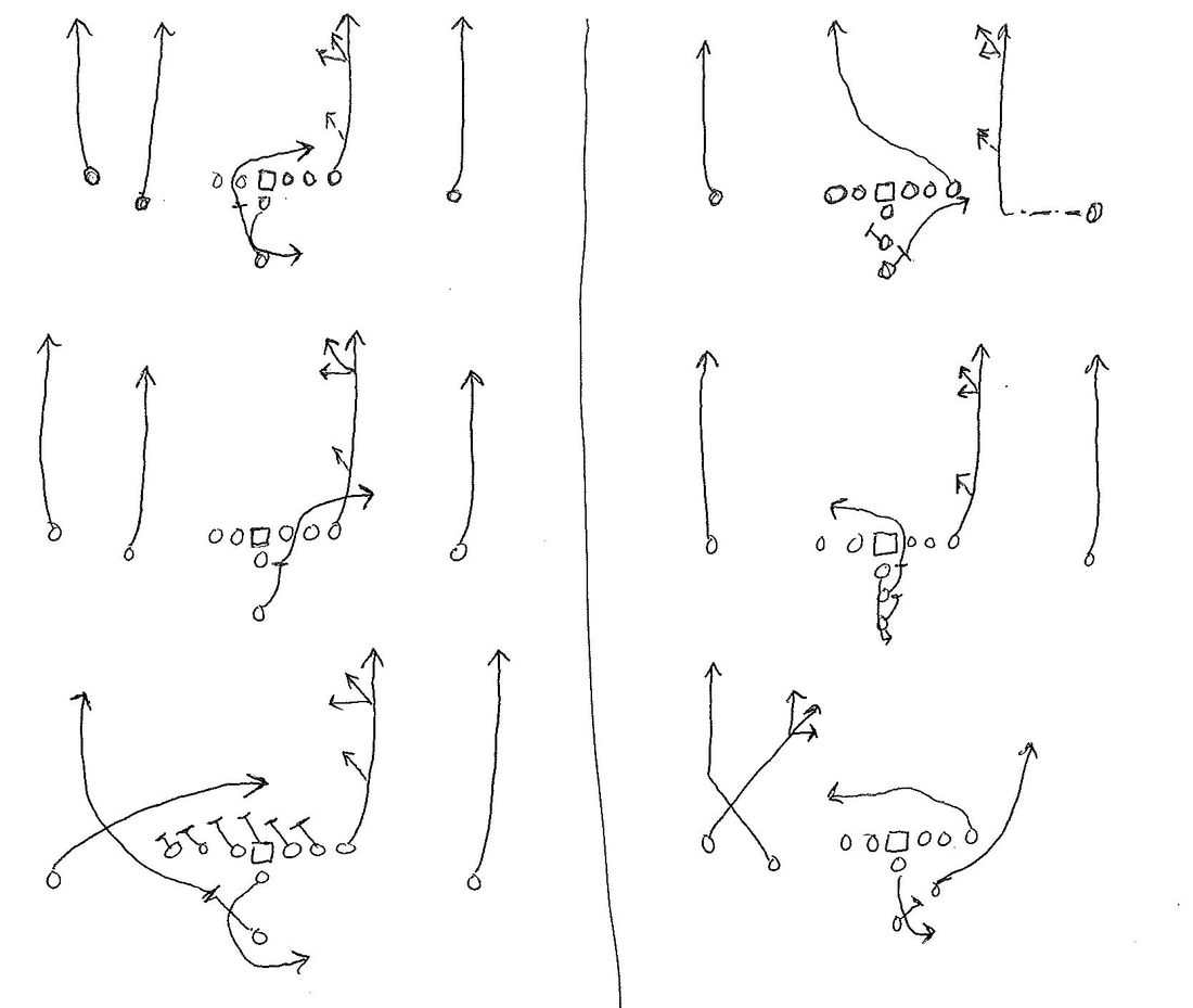 oh   so that u0026 39 s what it u0026 39 s supposed to look like  a prospectus on the 2012 lsu passing game  part