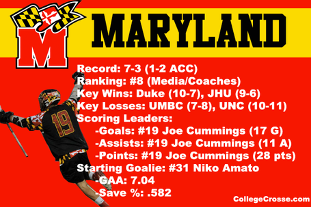 Acctournament12marylandprofile_medium