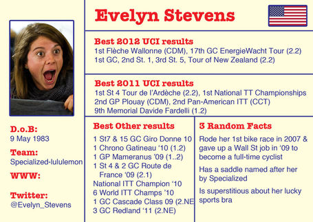 Olympic_card_-_evie_stevens_medium