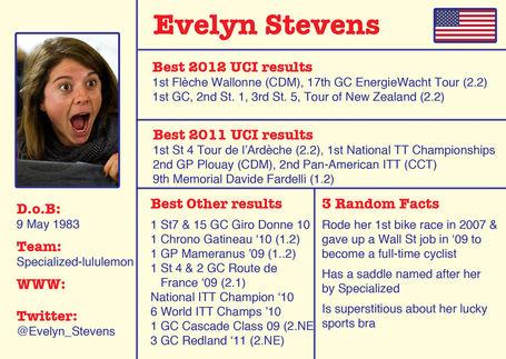 Olympic_card_-_evie_stevens_medium