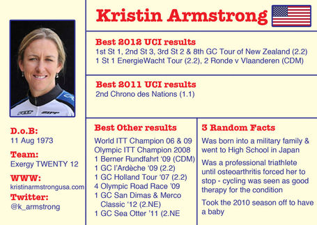 Olympic_card_-_kristin_armstrong_medium