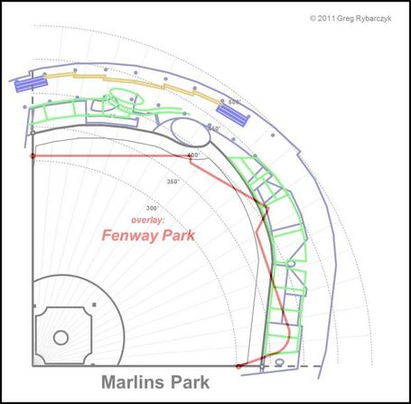 Fenway_over_marlins_medium