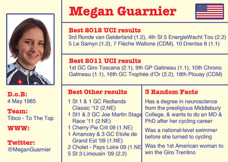 Olympic_card_-_megan_guarnier_medium