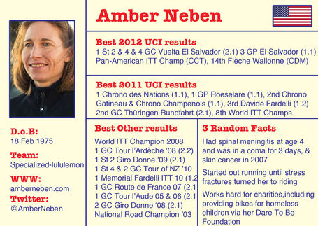 Olympic_card_-_amber_neben_medium