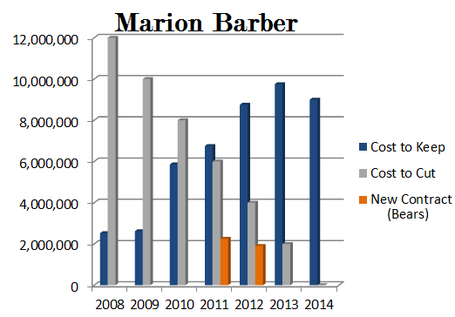 Marionbarber_medium