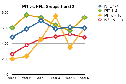 Pit_vs_nfl_1_medium