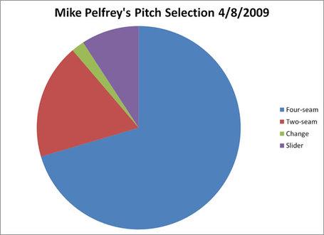 Pelfrey_pitchsel_20090408_medium