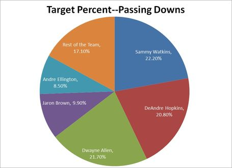 Target_percent_passing_scenario_medium