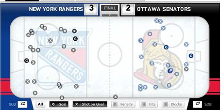 Sens-rangers_4-23-12_medium