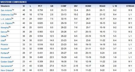 Wc_standings_042412_medium