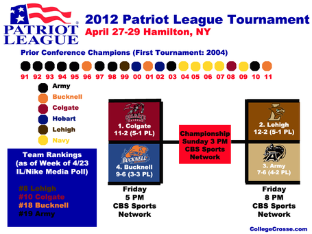Patriotleague12overview_medium
