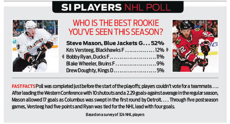 Nhl_players_poll_medium
