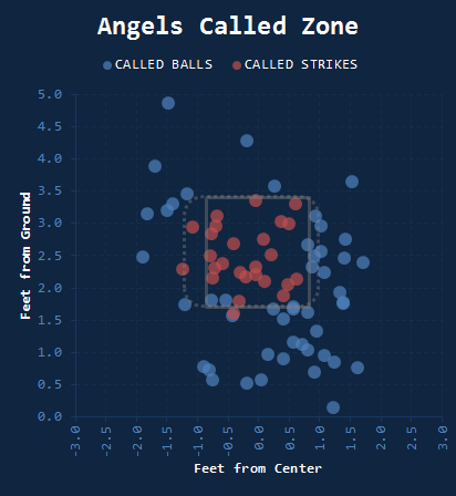 Angels_zone_medium