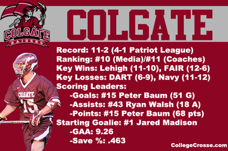 Patriotleague12colgateprofile_medium