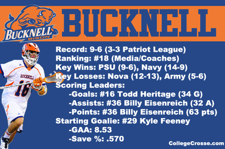 Patriotleague12bucknellprofile_medium