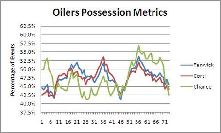 Oilers_medium