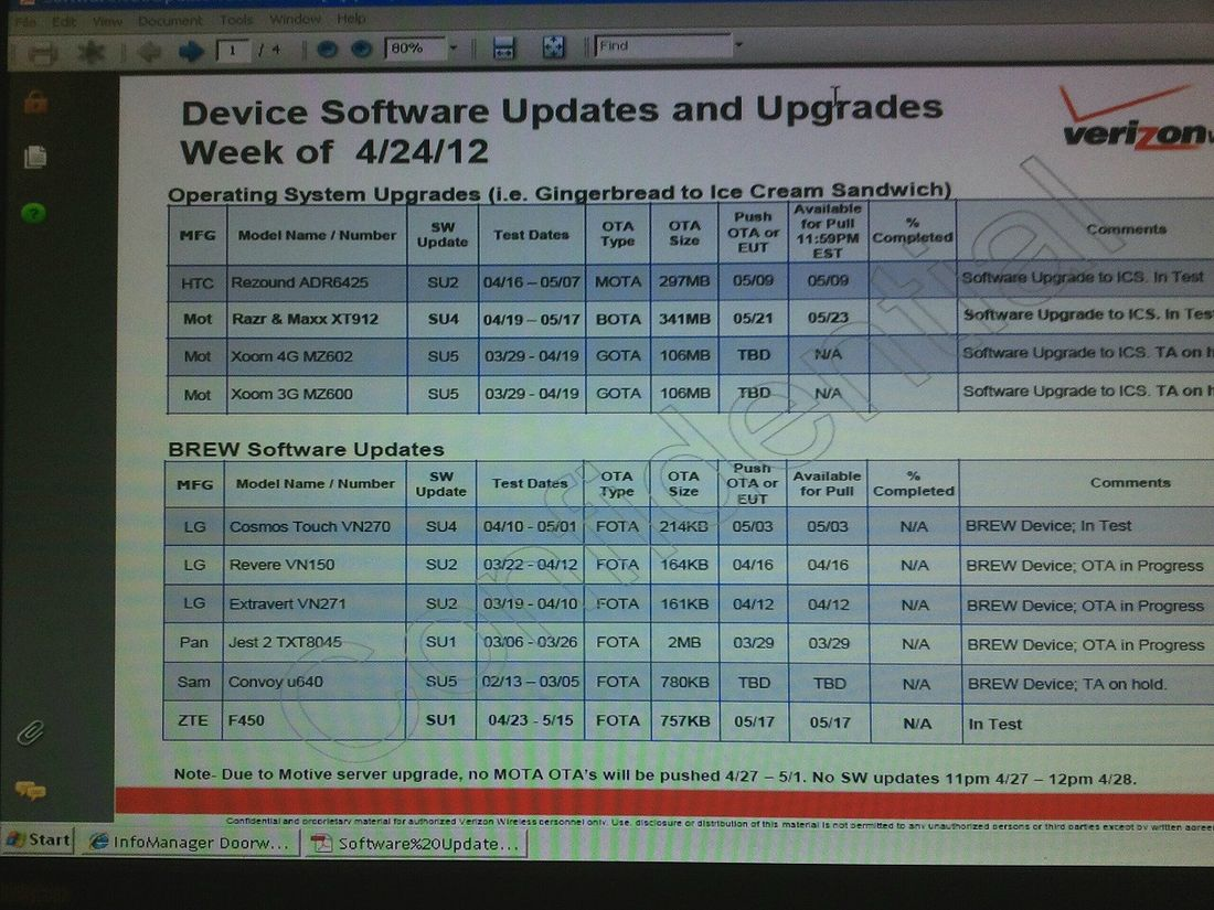 Verizon-os-updates
