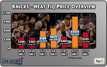 Knicks_heat_1stround_medium
