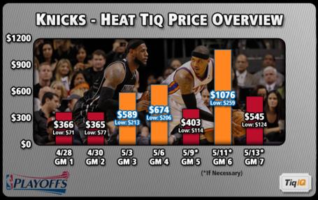 Knicks_heat_1stround_medium