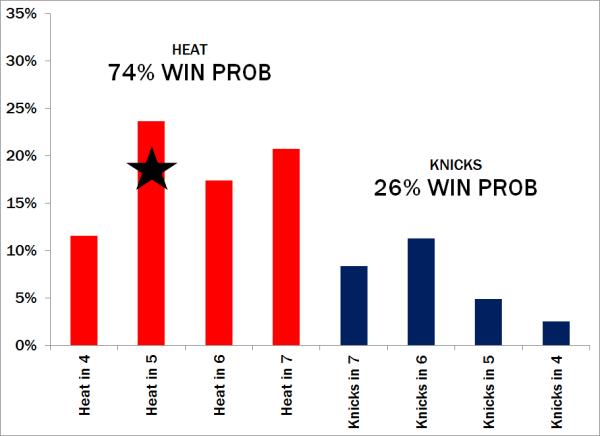 Heat-knicks_medium