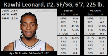 Sas_wings_kawhileonard_medium
