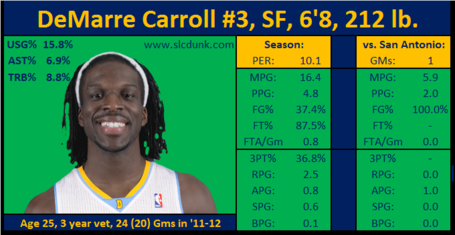 Uta_wings_demarrecarroll_medium