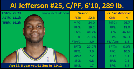 Uta_bigs_aljefferson_medium